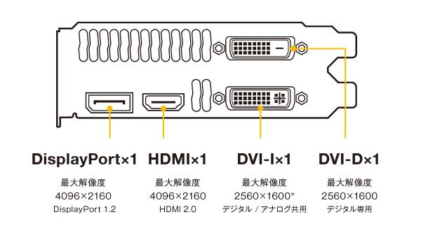 connector_gtx_970