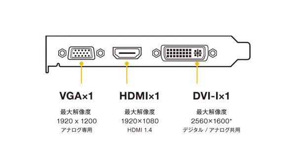 geforce_gt610_rev2_connector