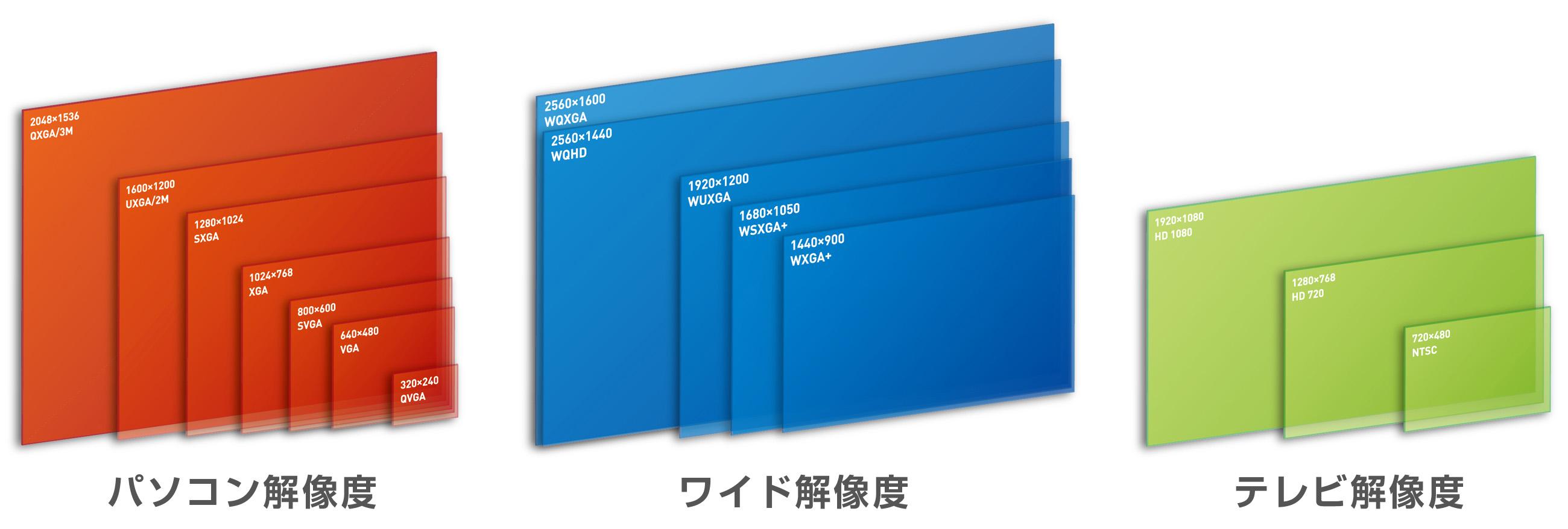 解像度表_3