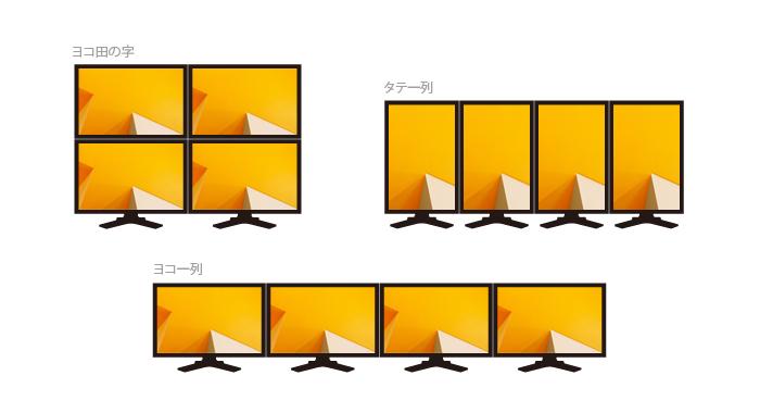 img_gt730_multi_display