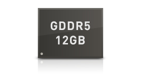 fig_gddr5_12gb