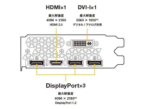 connector_gtx980ti