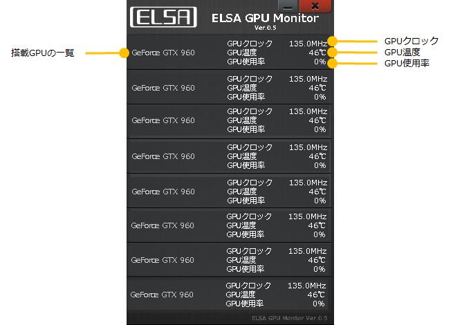 ELSA GPU Monitor | 株式会社 エルザ ジャパン