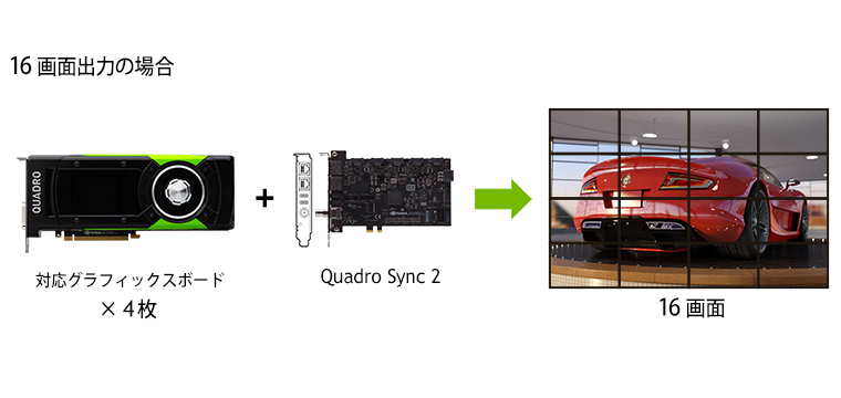 quadro_sync_2_output_image2